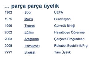ab_turkiye_iliski01